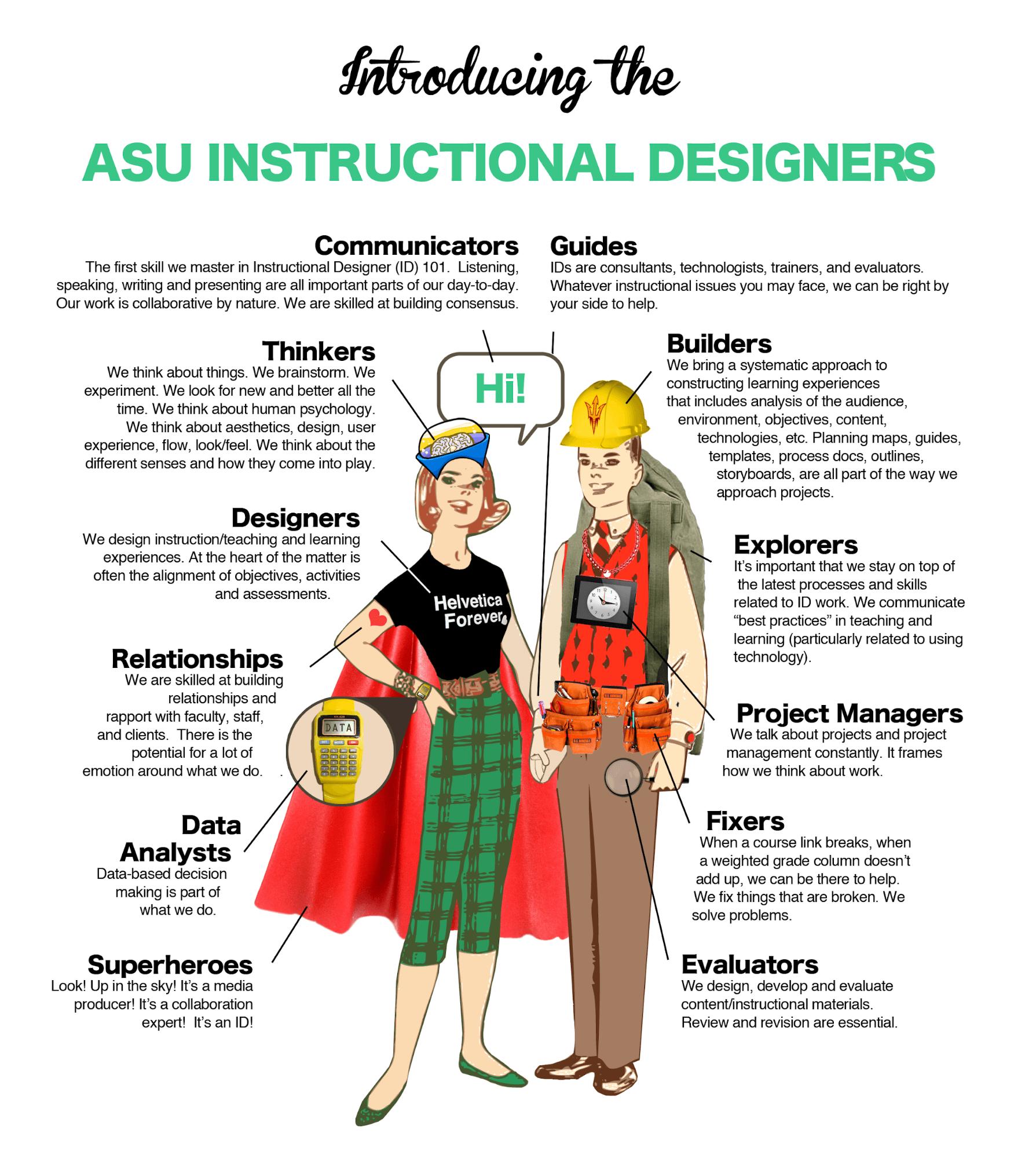 A diagram explaining 12 different roles of an instructional designer